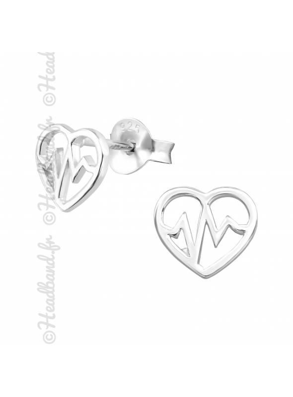 Boucles puces heartbeat en argent